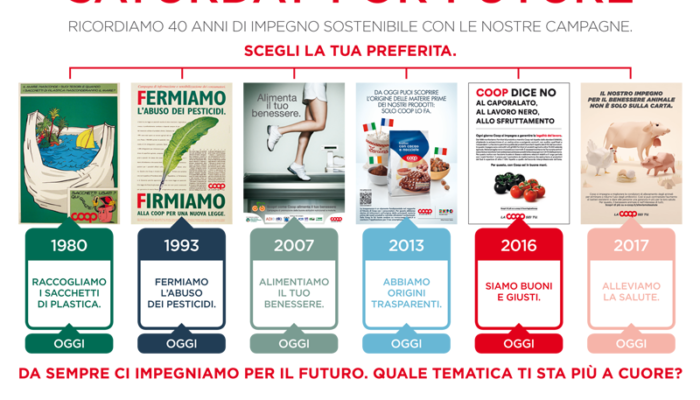 Saturdays for Future per un consumo sostenibile