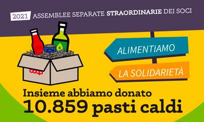 Assemblee Straordinarie 2021 donati 10.859 pasti